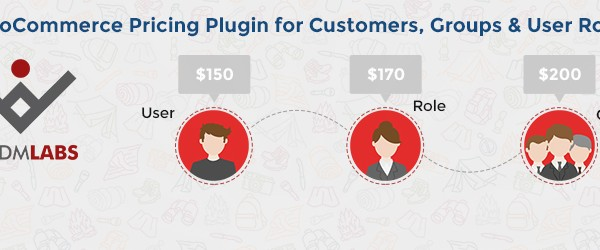 WooCommerce Pricing Plugin for Customers, Groups & User Roles