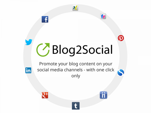 Blog2Social WordPress Plugin